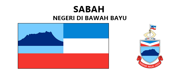 Bendera Dan Jata Negeri Negeri Di Malaysia Mobile Welcome Home Signs Malaysia Sabah