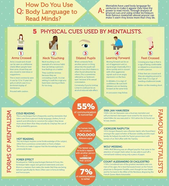 body laguage infographs | Found on infotipsoverload.blogspot.pt