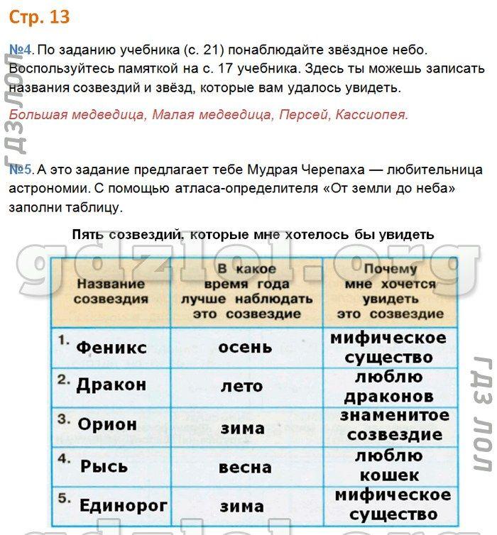 Списывай.ру 4 класс