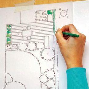 So zeichnen Sie einen Gartenplan Bepflanzung, Garten