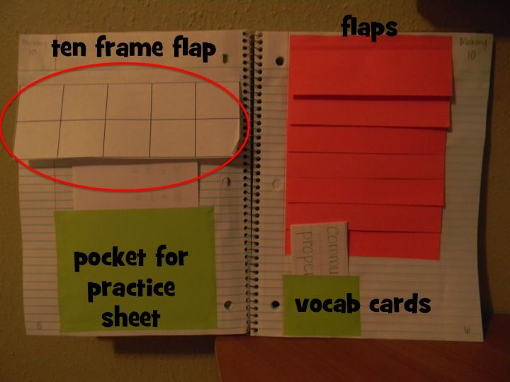 Math foldables in notebook