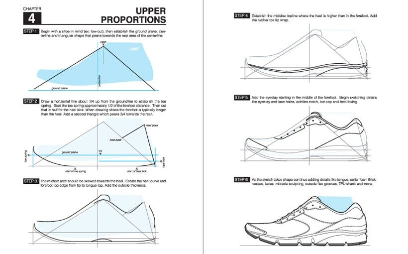 How To Draw Athletic Shoes Sneakers Sketch Sport Shoes Design
