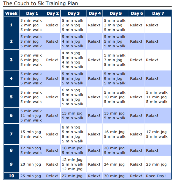 Week 20 Training I M Using The Last 4 Weeks Of The Couch To 5k Plan In Order To Train Because I Am Determined To Run Oefeningen Relax Gezondheid En Fitness