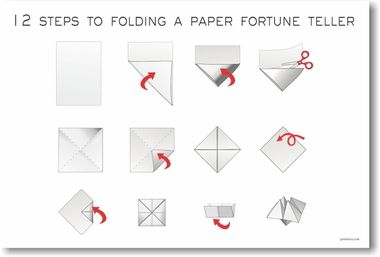 12 Steps To Folding A Paper Fortune Teller New Fine Arts Poster