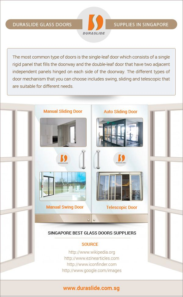 Duraslide Produces A Total Of 4 Type Of Glass Doors Which Are Split