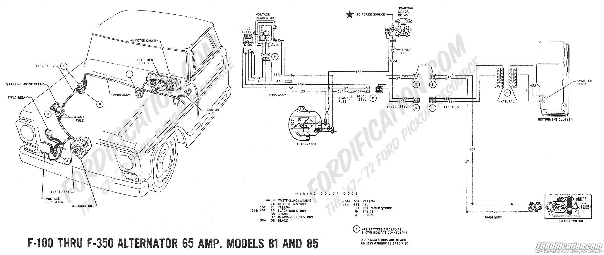 ford f wiring diagram image wiring 1985 ford ranger alternator wiring diagram jodebal com on 1985 ford f150 wiring diagram