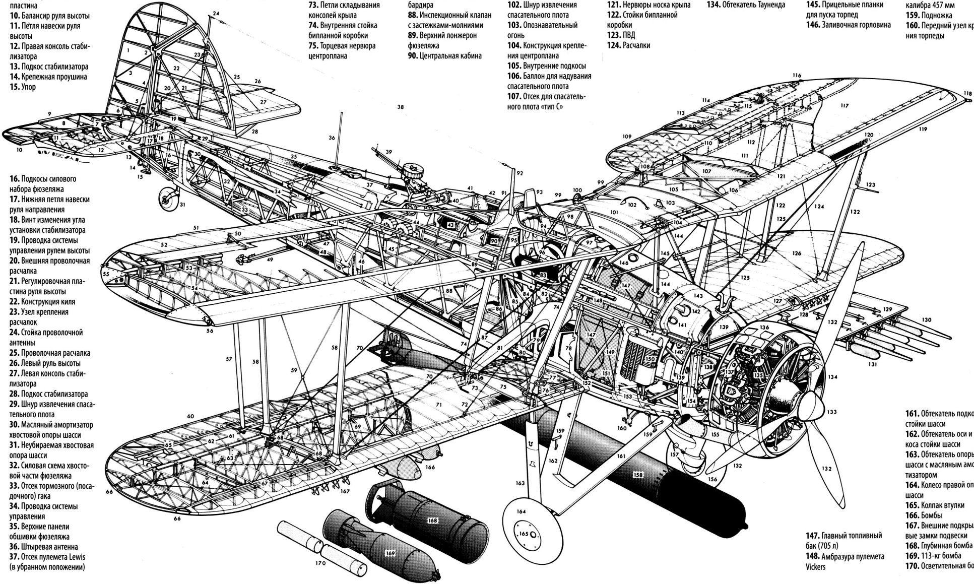 1936 45 fairey swordfish royal navy torpedo bomber engine bristol pegasus iiim 3 radial