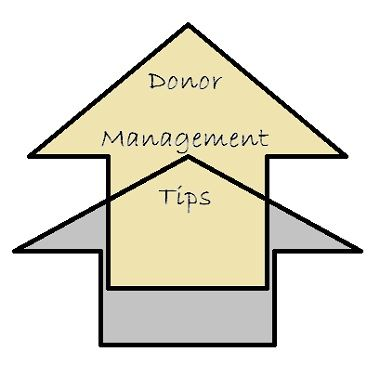 Donor Management Tips Management, Fundraising and Fundraising letter