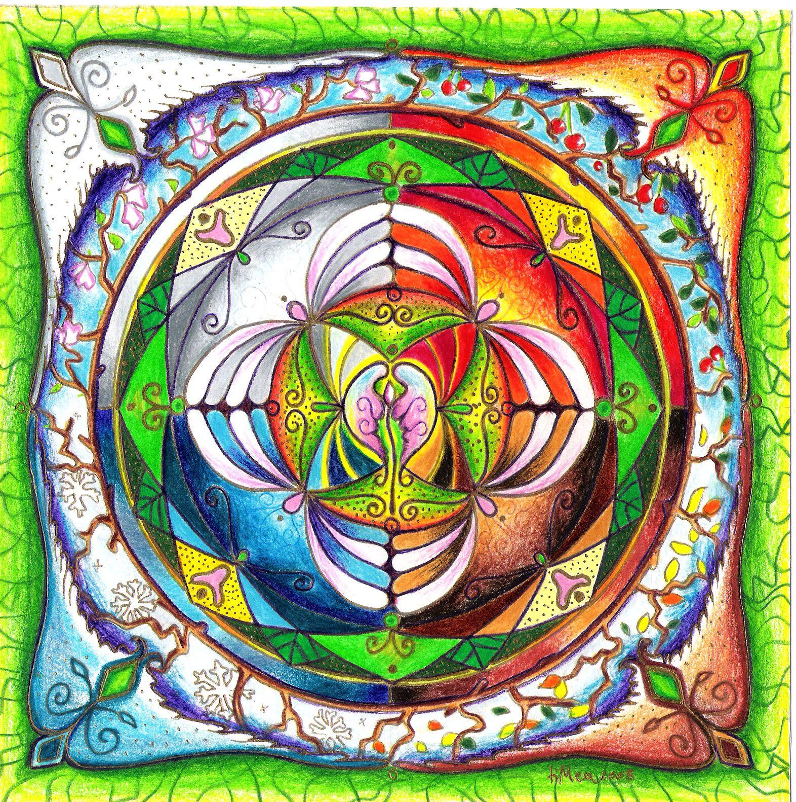Elemental Mandala Earth Water Fire And Air Spring
