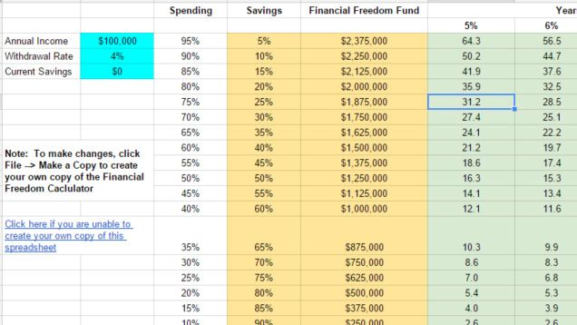 How Much Of Your Income To Save Based On When You Want To Retire Retirement Advice Retirement Planner Financial Advice