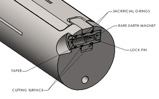 Arma-Loc™ Technology