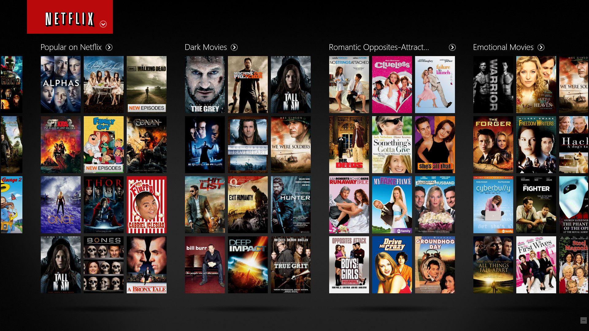Netflix Movies To Watch Over Spring Break Good Movies To Watch Netflix Movies Movies