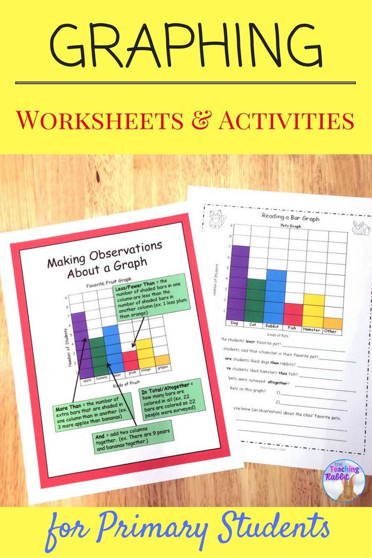 This Primary Graphing Resource Has 50 Pages Of Worksheets And Activities It Is Ideal For 2nd Math Activities Elementary Graphing Activities Free Math Lessons [ 1102 x 735 Pixel ]