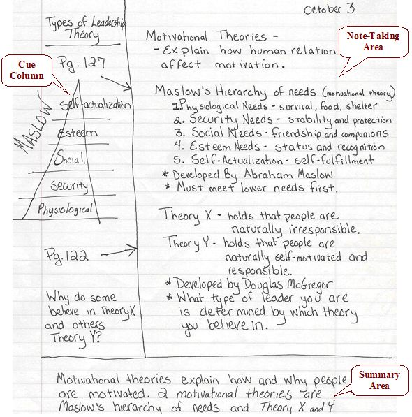 Best Example Of Cornell Notes | Math Notebooking | Pinterest