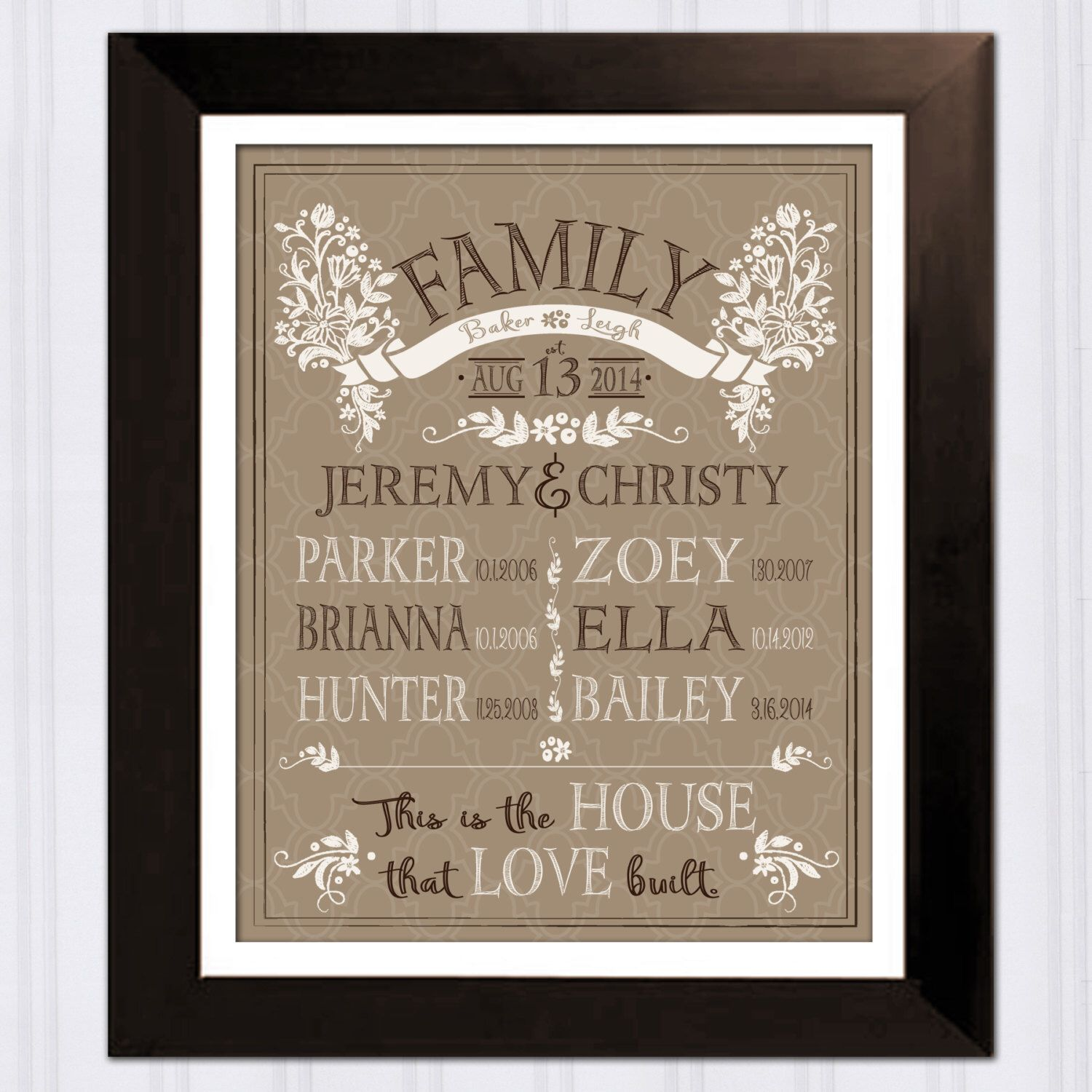 blended family art print personalized christmas gift for mom gift