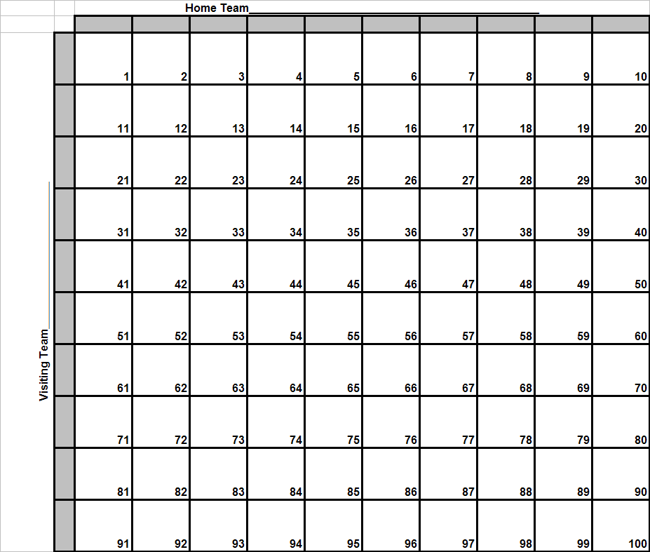 Super Bowl Squares Template Lylamolina In 2019 Football Squares