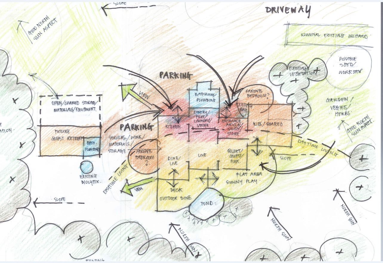 Good Life Permaculture - Home Design | разное | Pinterest ...