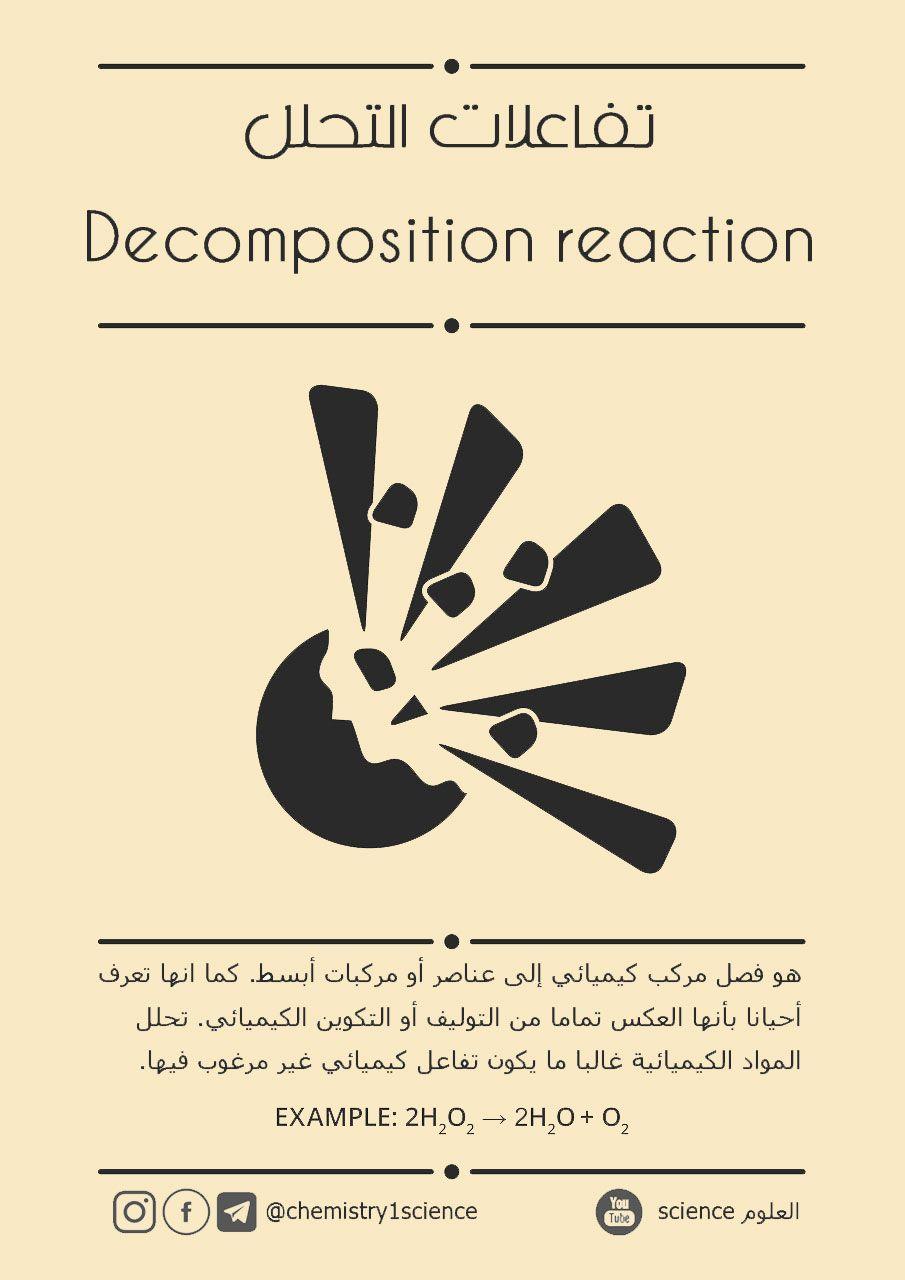 تفاعلات التحلل Decomposition Reactions Okay Gesture Reactions