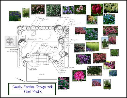 25+ Best Ideas About Online Landscape Design On Pinterest | Master