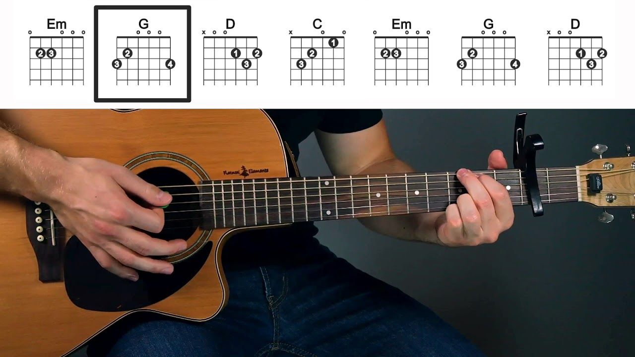 Galway girl guitar tutorial easy chords for beginners 5 minute galway girl guitar tutorial easy chords for beginners hexwebz Images
