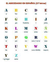 Abecedario Espanol Letras Y Sonido Cerca Amb Google Espanhol