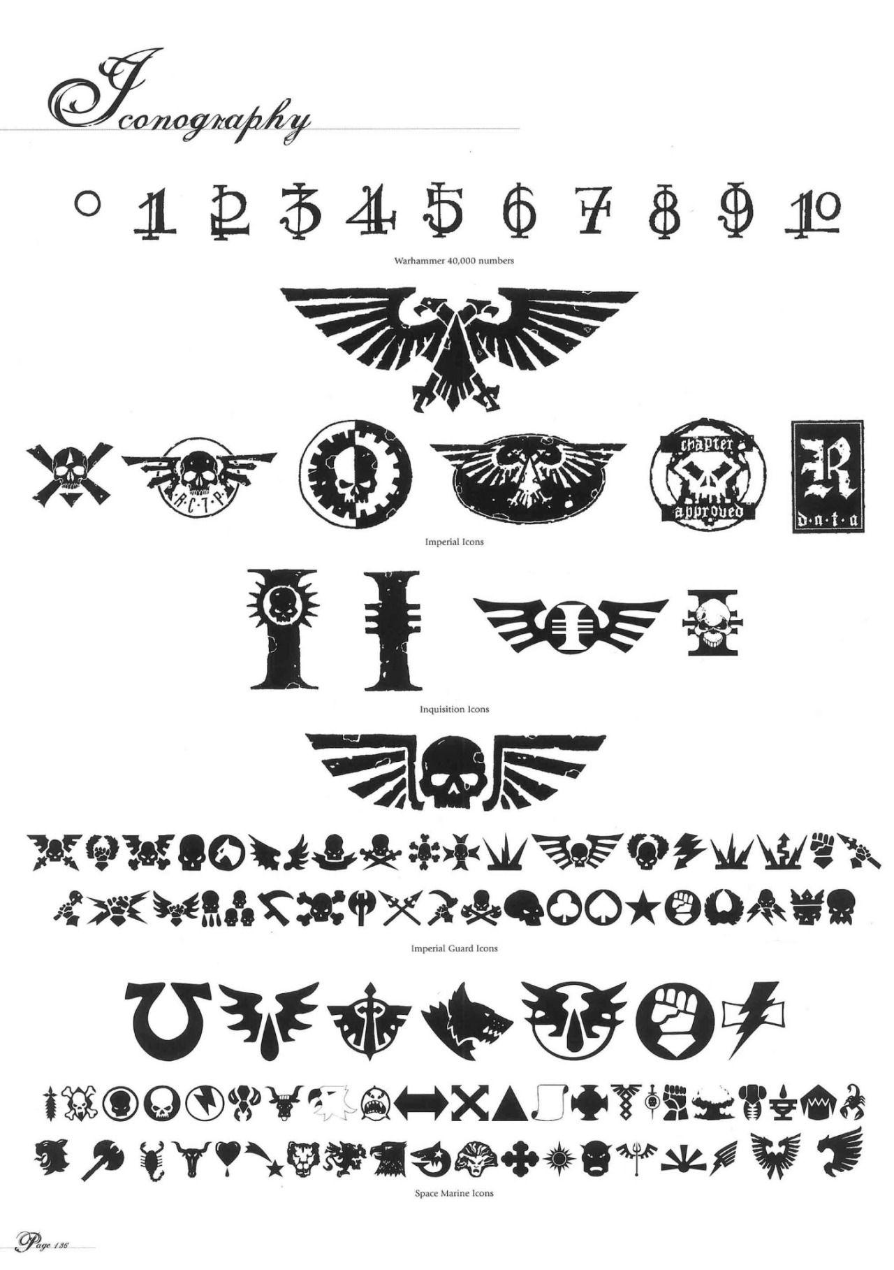 Warhammer 40k Database Warhammer Warhammer 40k Warhammer 40000 [ 1817 x 1280 Pixel ]