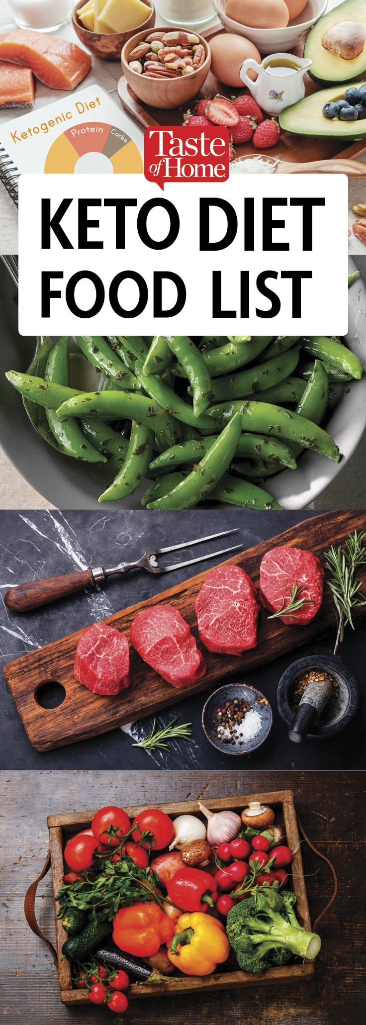 Here's What You Can Eat on the Keto Diet (With images