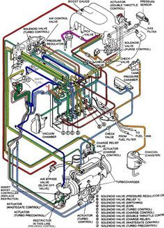 vacuum diagrams(stock, simplified sequential, non sequential ir performance single turbo kit install