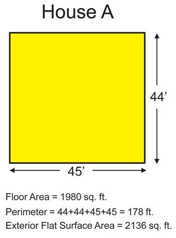 Tech Tip Calculating Square Footage Feet How Calculate The Room Find