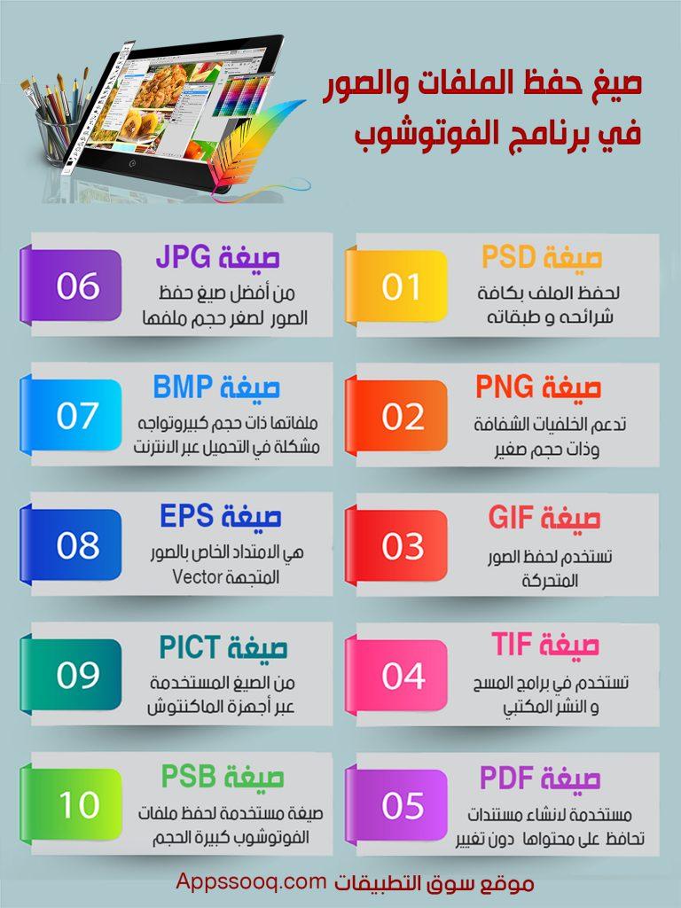 تحميل برنامج فوتوشوب عربي للكمبيوتر برابط مباشر مجانا معرب ويندوز 10  Photoshop | Photoshop
