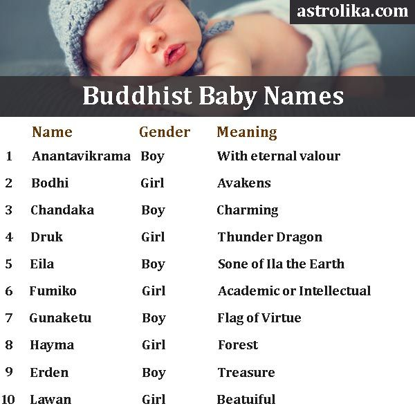 Buddhist Baby Names Arabic Baby Names Girl Names With Meaning Hindu Baby Names