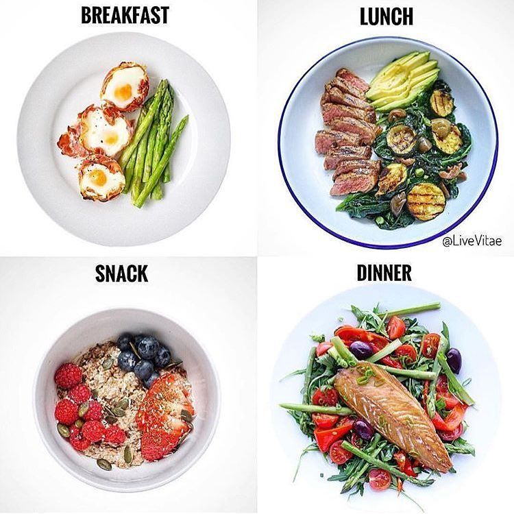 Fitness Diet Gym Healthy Tips Motivation Tips Food Diary Healthy Healthy Eating