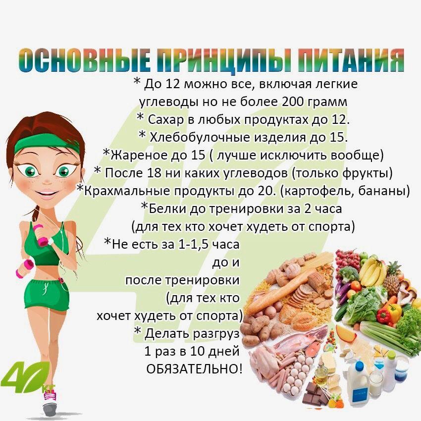 Диета О Правильном Питании. Правильное питание для похудения: меню на каждый день