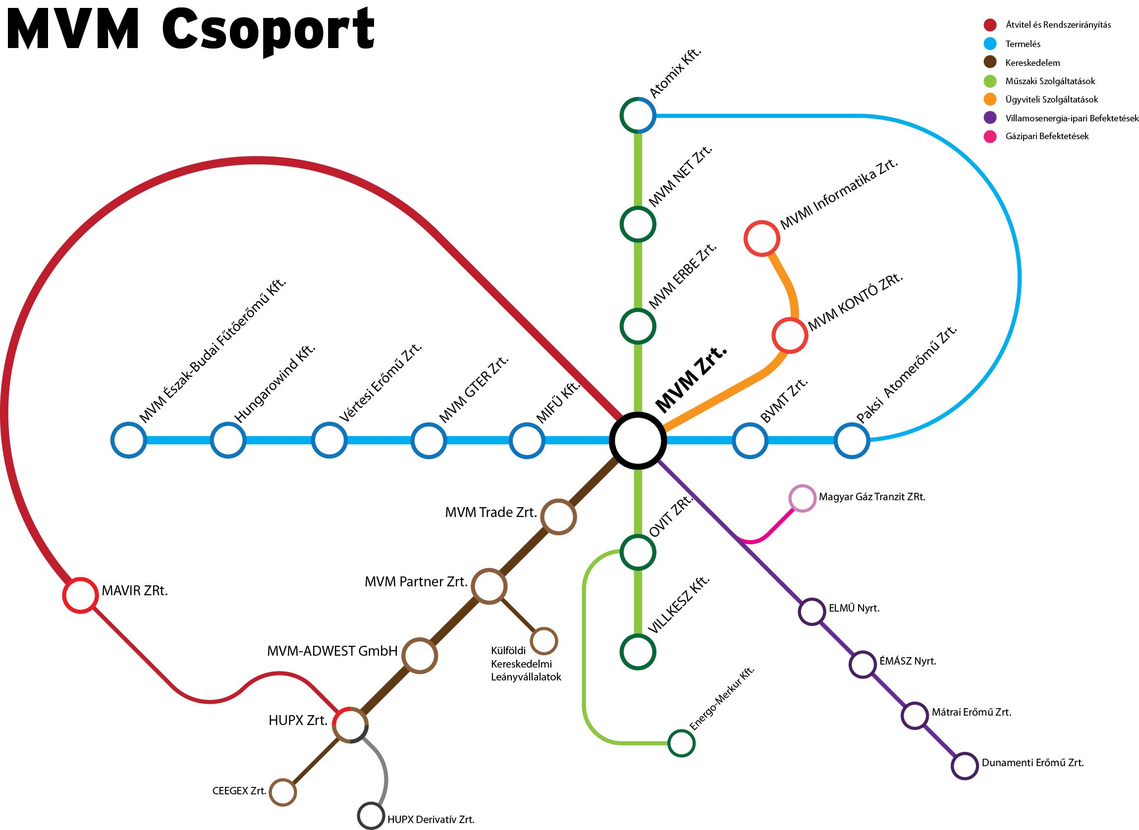 Creative Subway Map.Infographics Yes To More Creative Ways To Present Boring Org