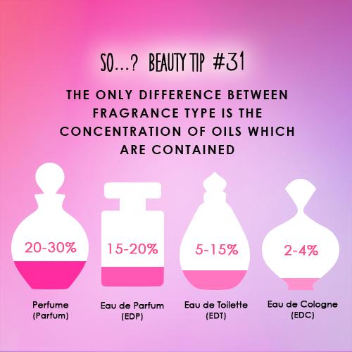 what s the difference between eau de toilette and eau de parfum