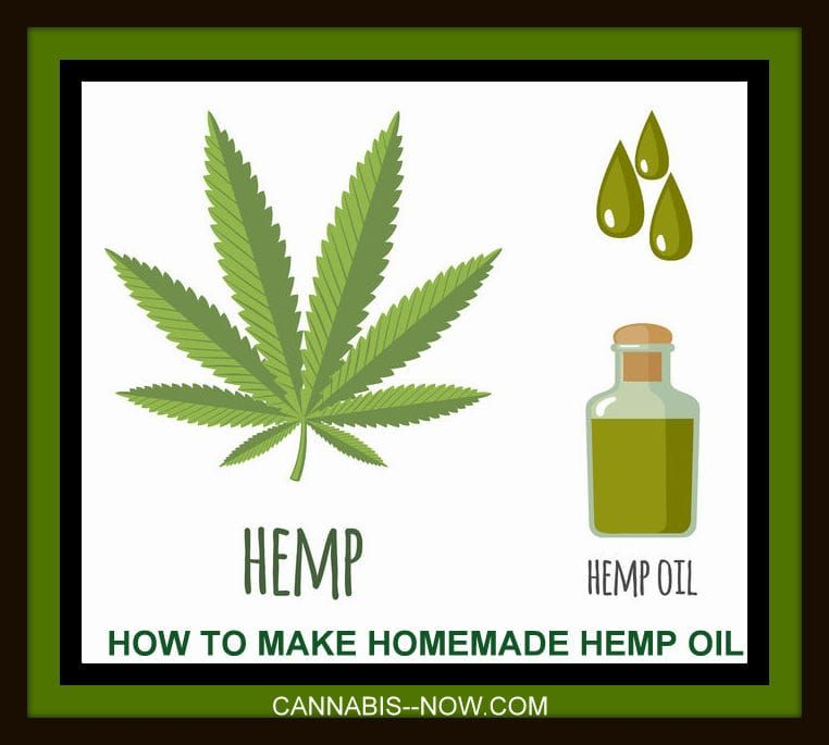 How To Make Your Own Rick Simpson Hemp Oil How To Make Hemp