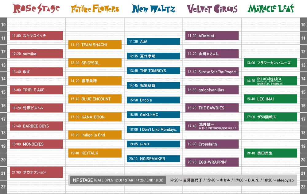 Timetable タイムテーブル Line Up Join Alive 2019 ジョインアライブ スケジュールデザイン 音楽ライブ ライブ