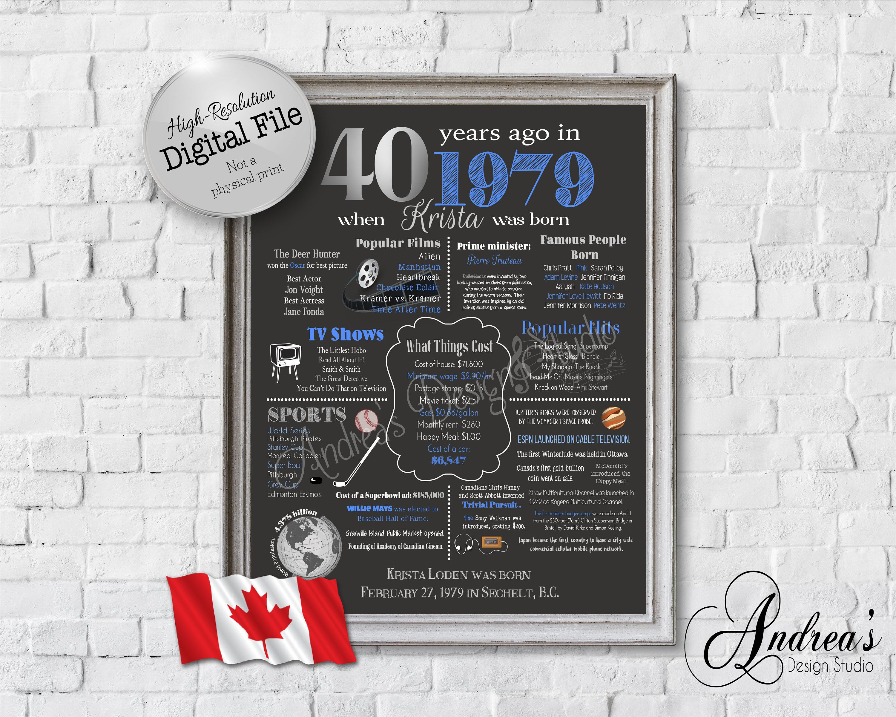 Personalized 40th Birthday Chalkboard Poster, Year In