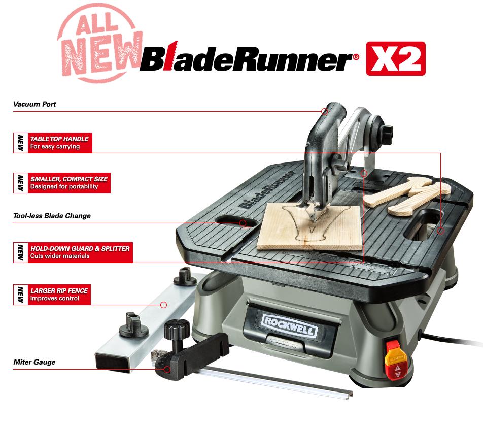 Rockwell Bladerunner X2 Blades