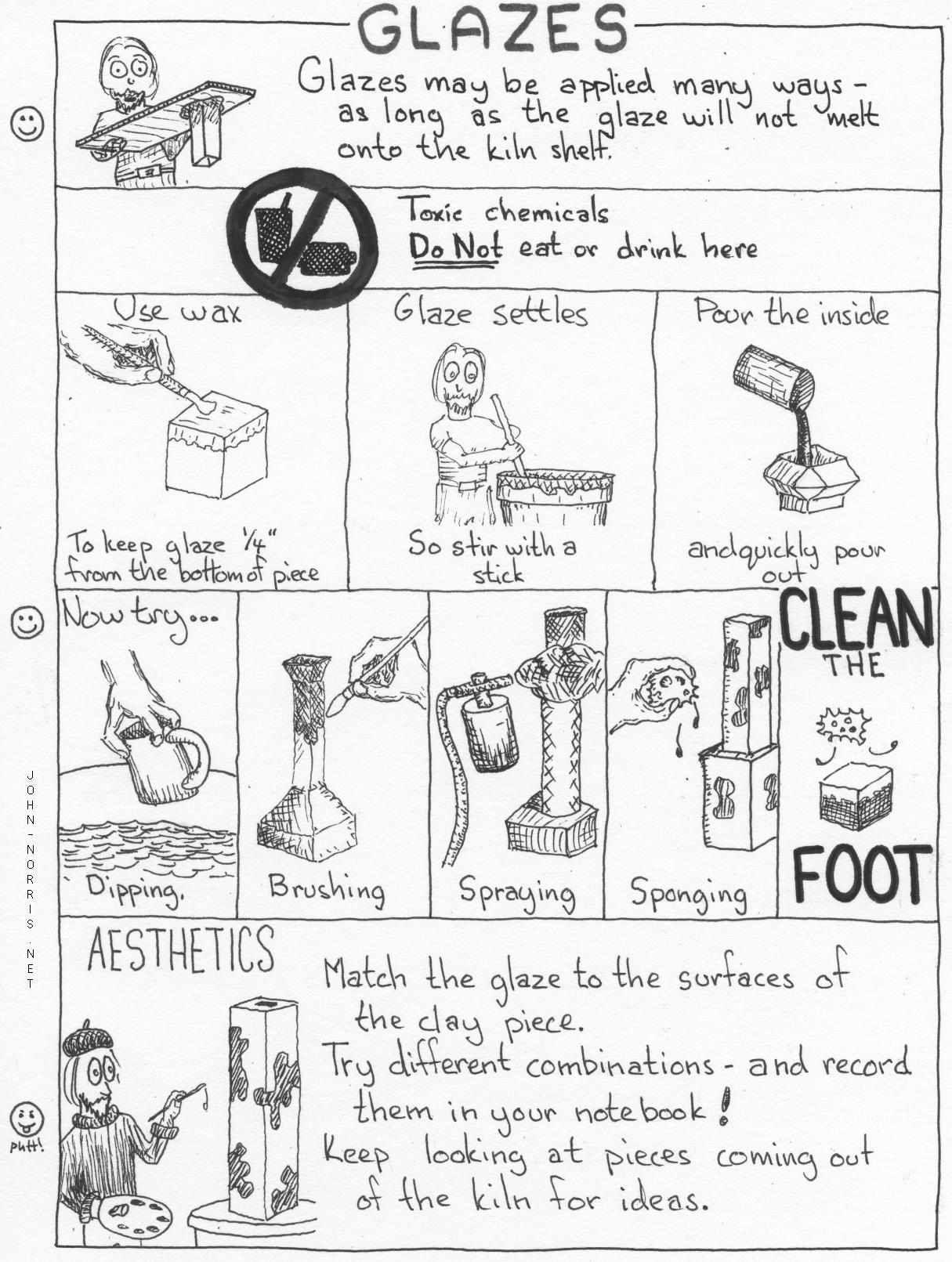 How To Apply Glaze