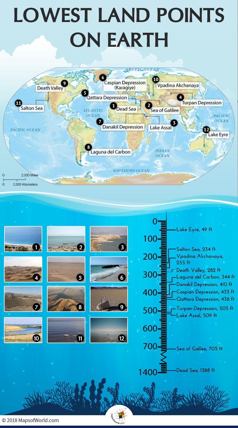 What Are The Lowest Land Points On Earth Earth Earth Science Geography Map