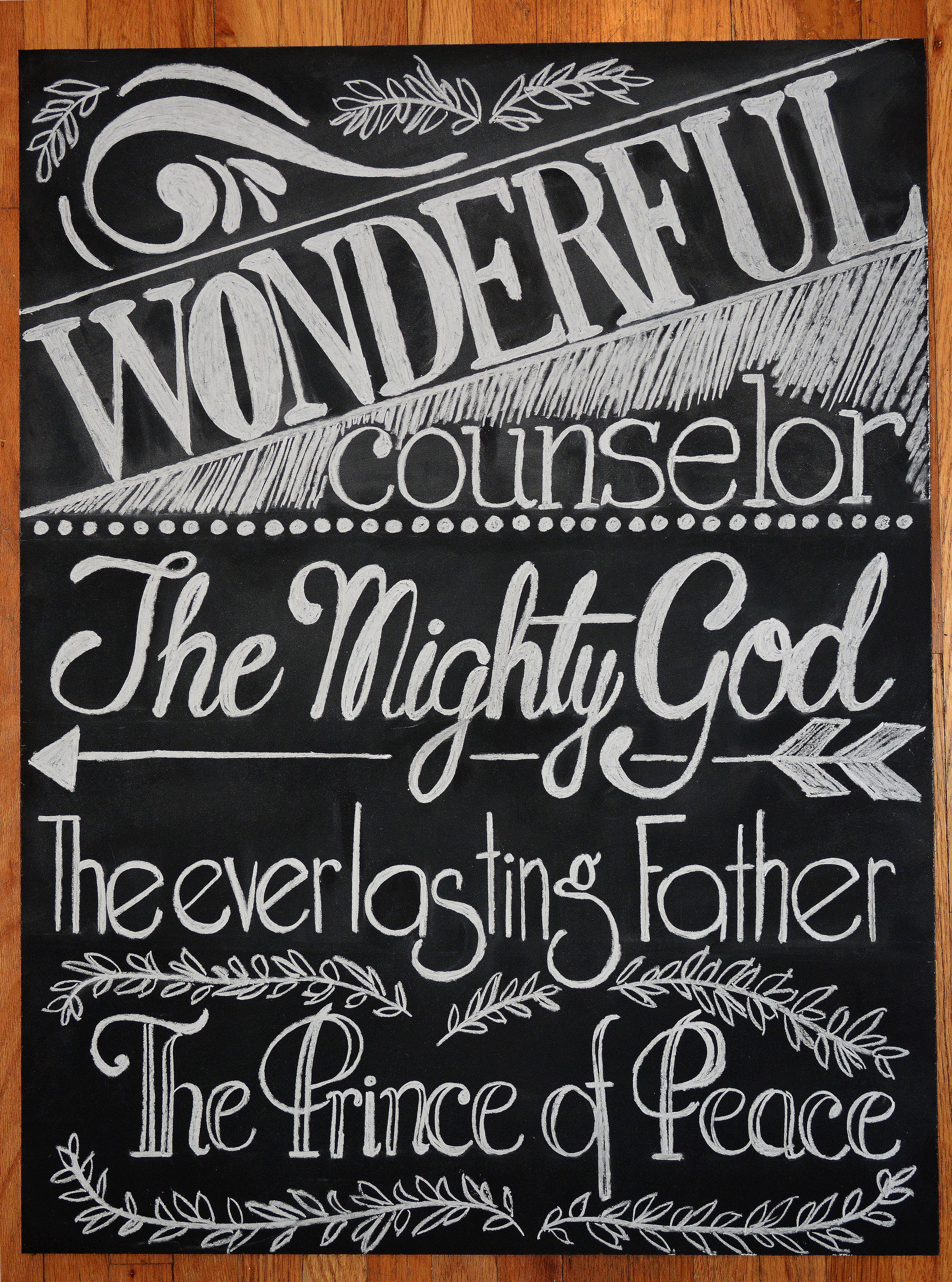 Wonderful, Counselor, The Mighty God, The everlasting Father, The ...