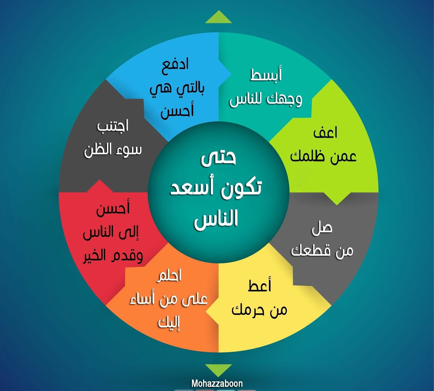 Idea By Khaled Bahnasawy On Khaled Bahnasawy