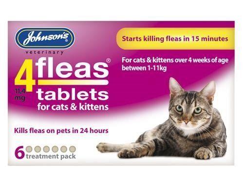 Pin On Cat Medication