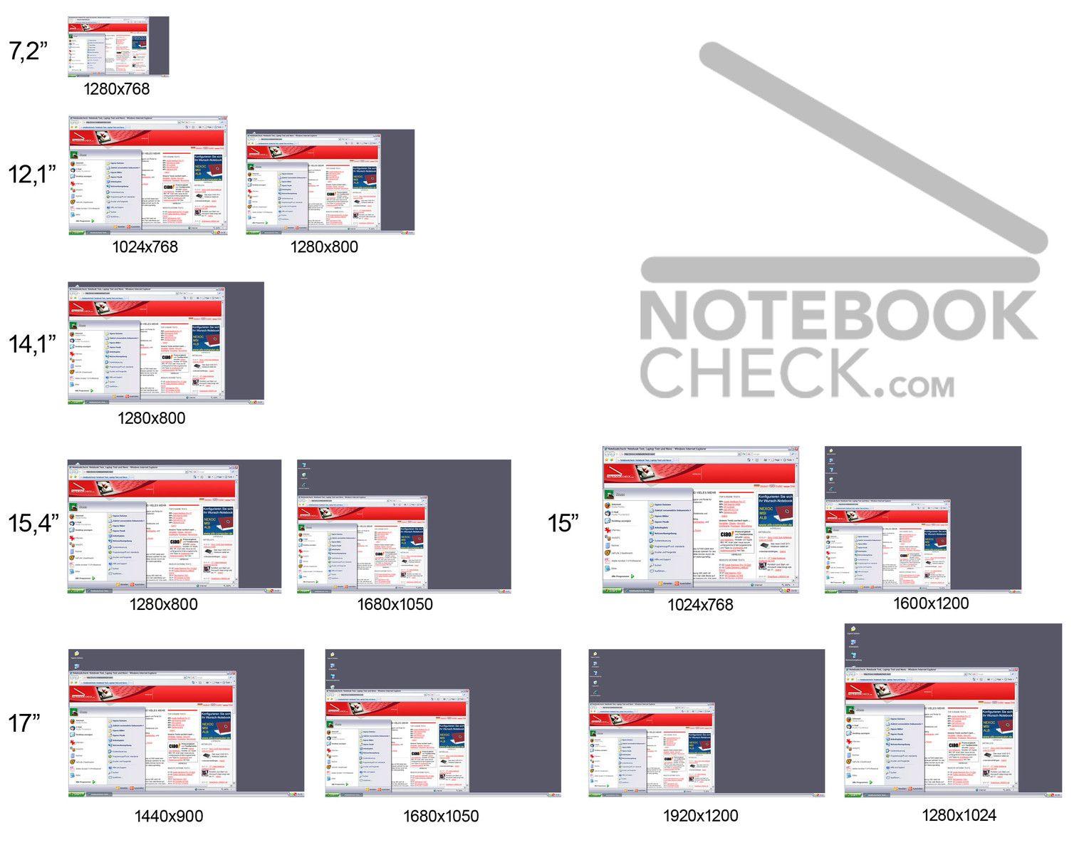 Screen Size Notebook Display Screen Size Screen