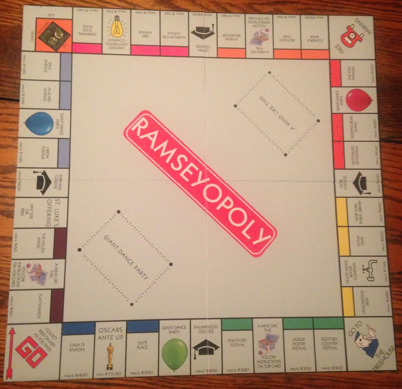 How To, How Hard, and How Much: How to Make a Personalized Monopoly ...
