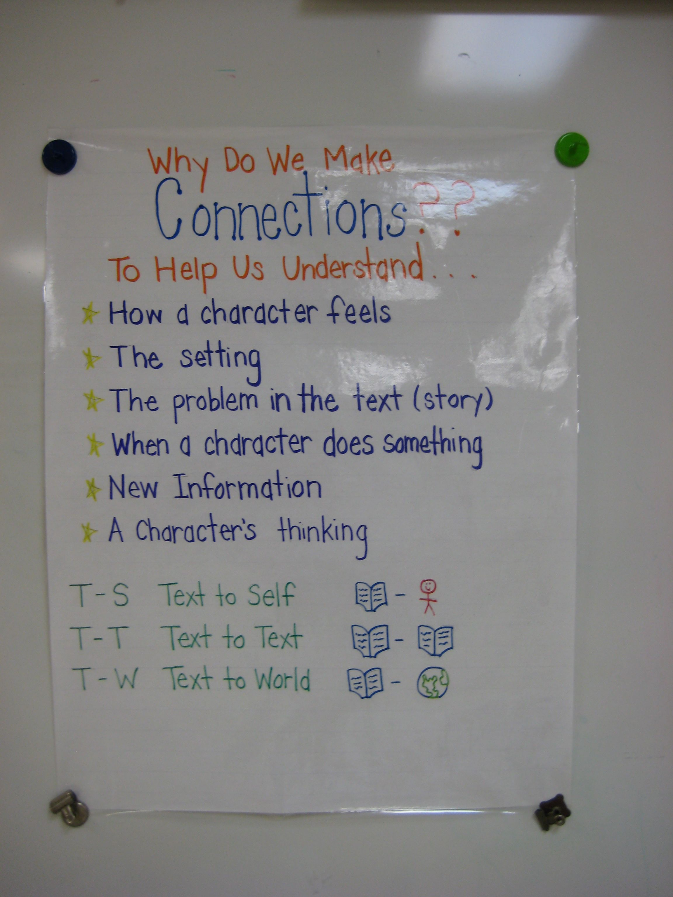 Anchor Chart For Making Connections