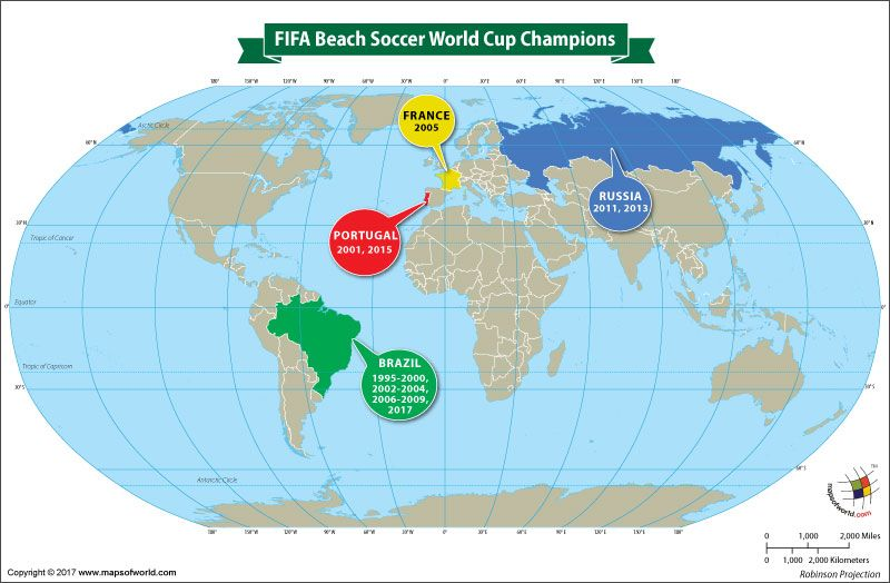 What Countries Are The Winners Of Fifa Beach Soccer World Cup Answers Soccer World World Cup Champions Fifa