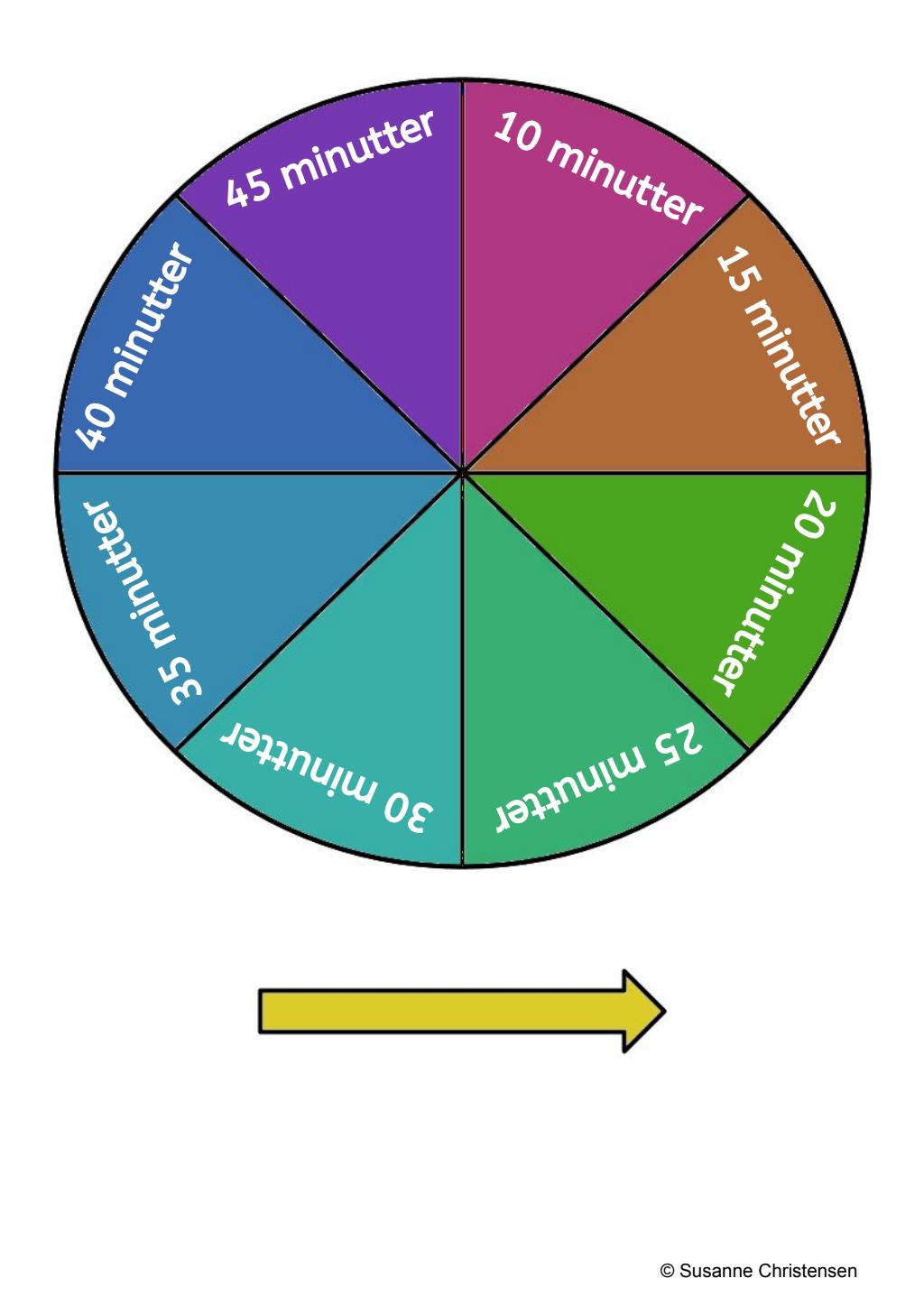 Skabelon til facebook cirkel med tidsinterval.pdf