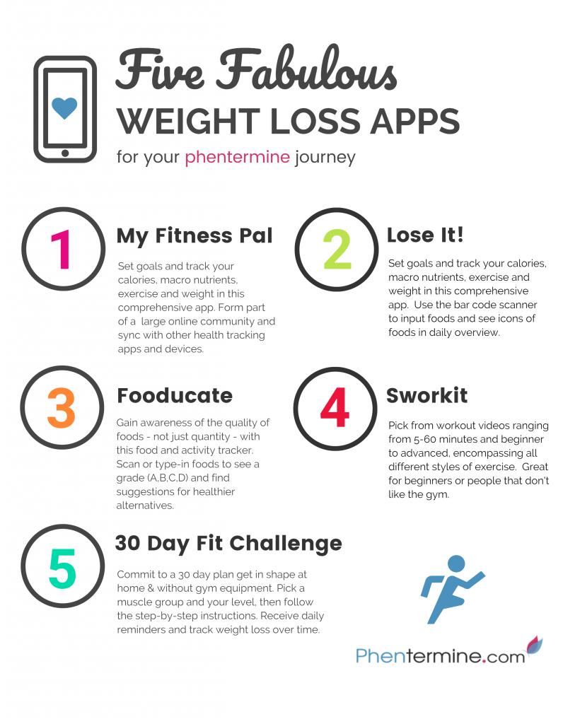 Sarah Ferguson Weight Loss